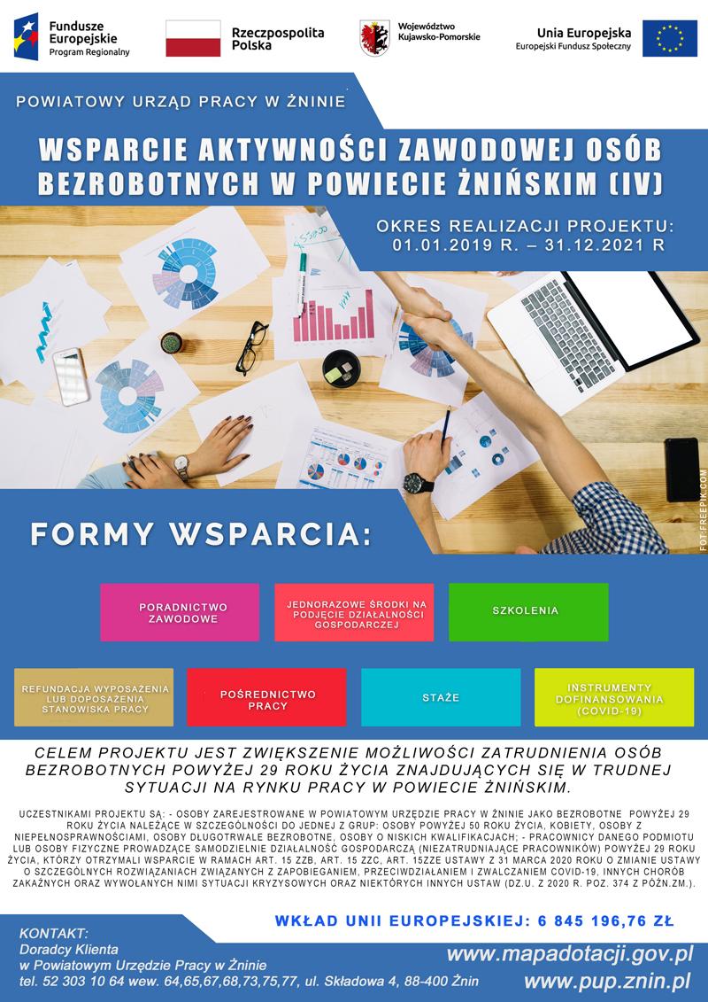 """Plakat promujący program """"Wsparcie aktywności zawodowej osób bezrobotnych w powiecie żnińskim (IV)"""""""
